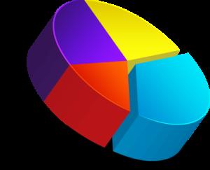 pie-chart-